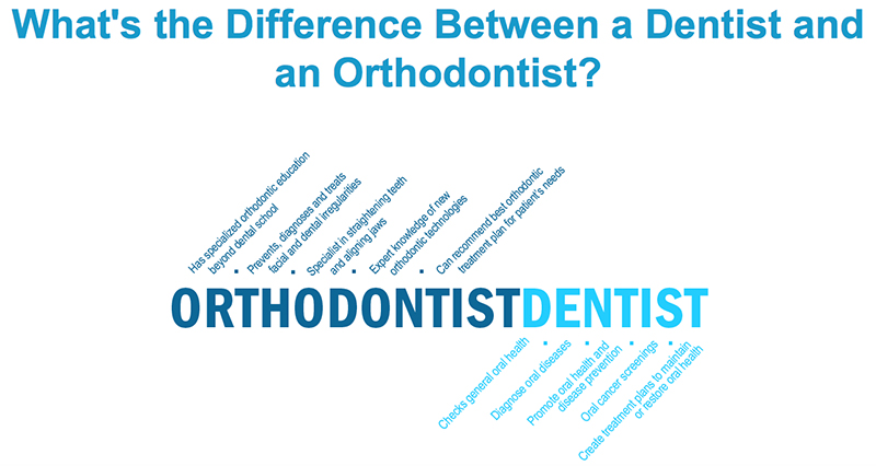 Differences between dentists and orthodontiists